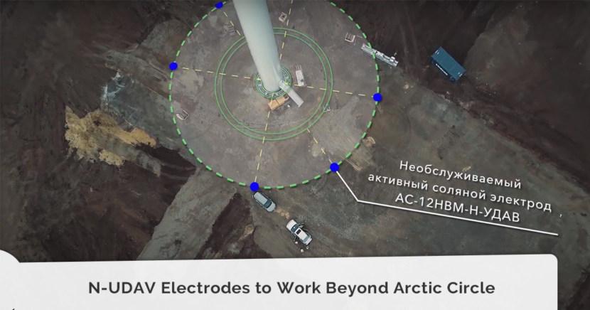 N-UDAV Electrodes to Work Beyond Arctic Circle