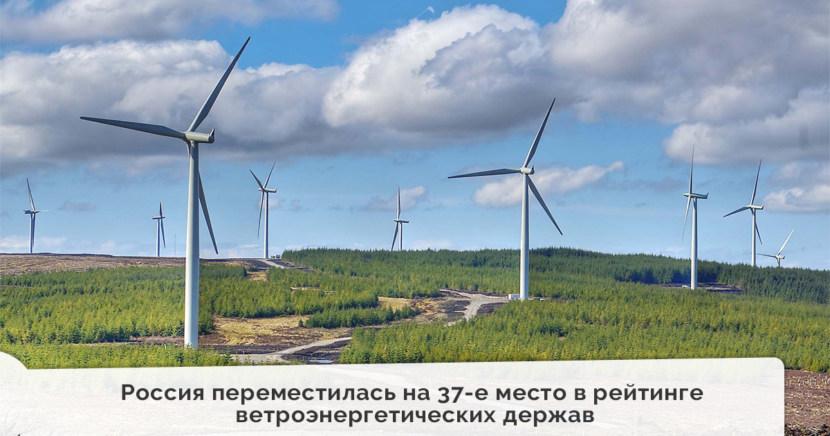 Россия переместилась на 37-е место в рейтинге ветроэнергетических держав